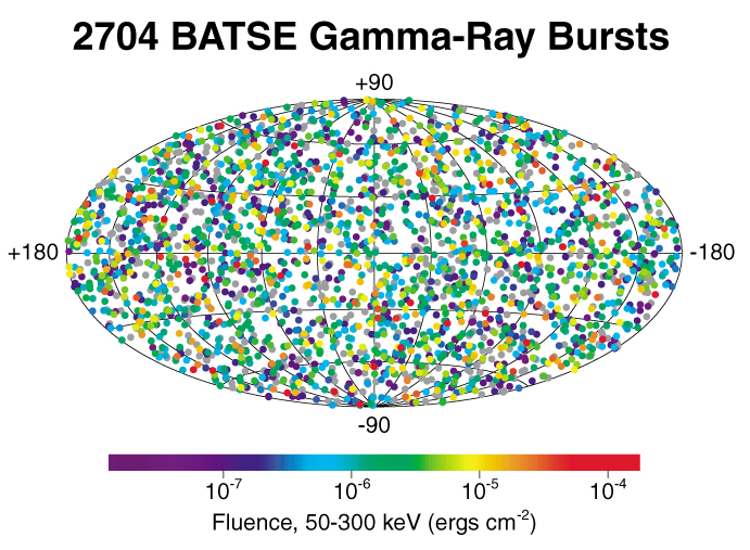 map of gamma ray bursts over sky